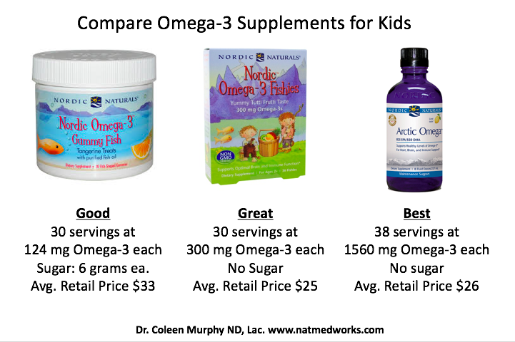 A Comparison of Omega-3 Supplements for Kids
