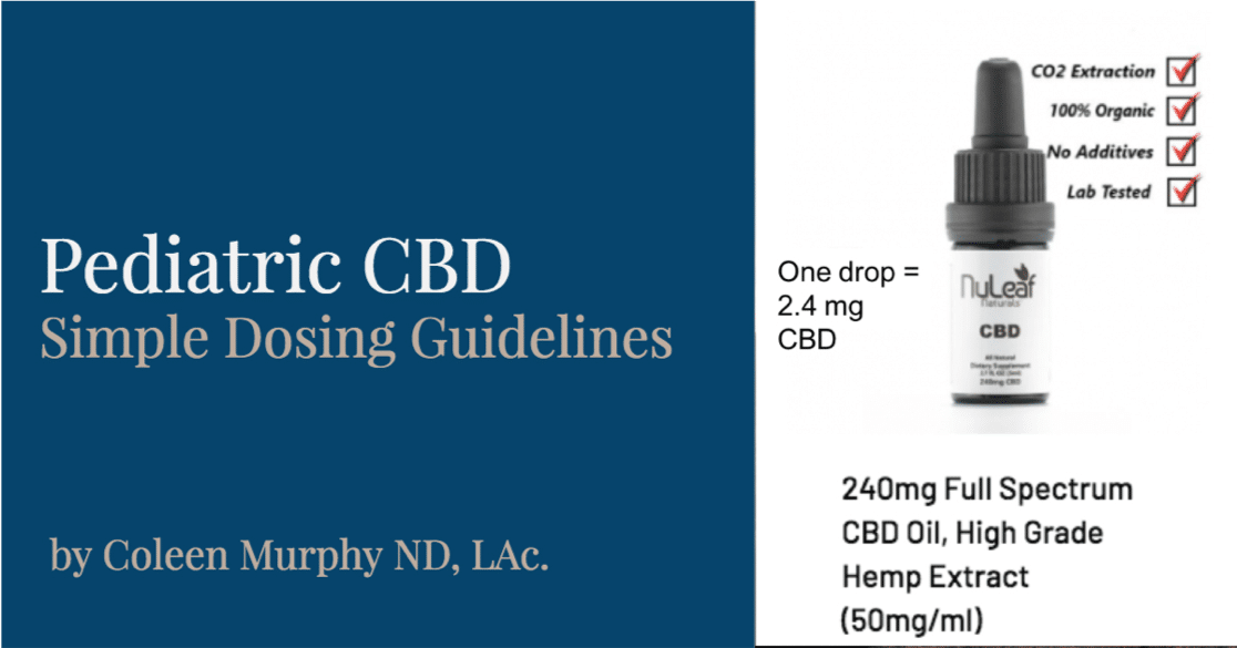 CBD Gummies Dosage for Depression